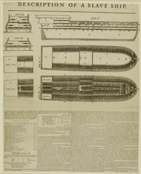 Social design in 1788: the Brookes slave ship diagram